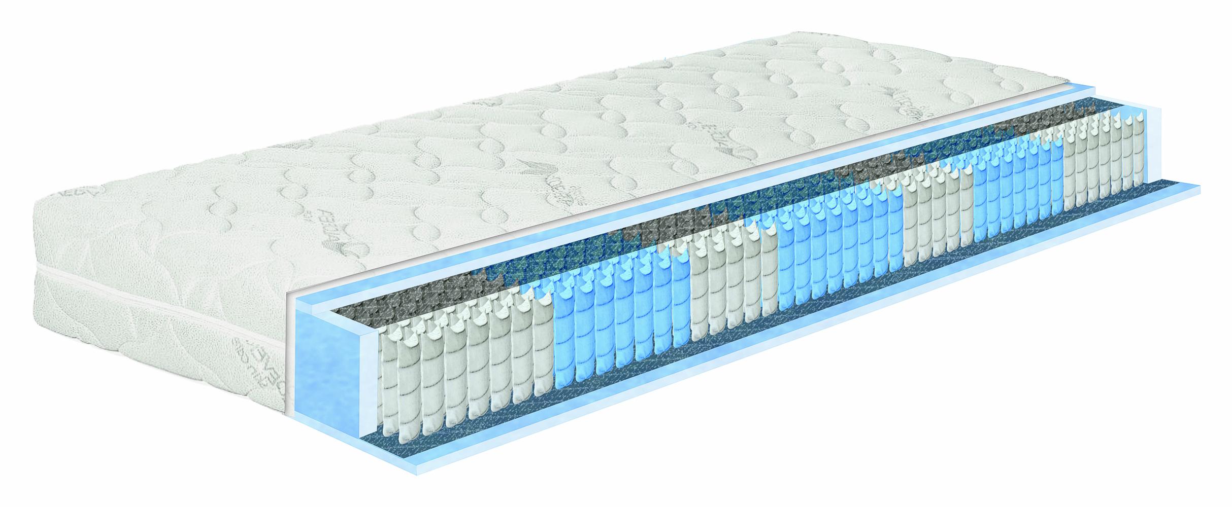 micro taschen federkern matratze m nchen 1000 federn auf 1x2m h4 90x200x23cm ebay. Black Bedroom Furniture Sets. Home Design Ideas