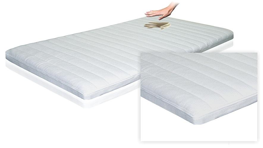 visco topper classic f r boxspringbetten und matratzen. Black Bedroom Furniture Sets. Home Design Ideas