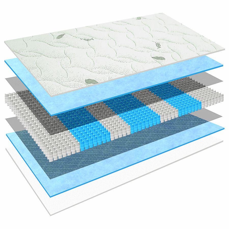 tonnentaschenfederkern matratze m nchen 1000 federn 90x200cm h4 ebay. Black Bedroom Furniture Sets. Home Design Ideas