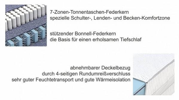 Boxspringmatratze  TERRA MED BOX² , Details