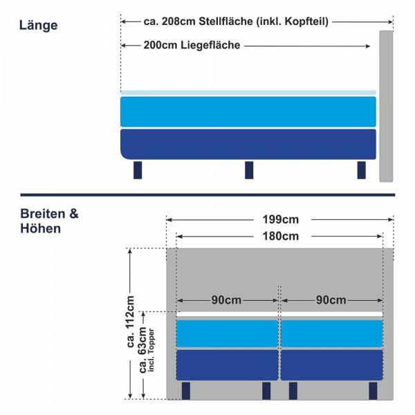 Boxspringbett Geo, 180x200cm, Stoffbezug - Schema