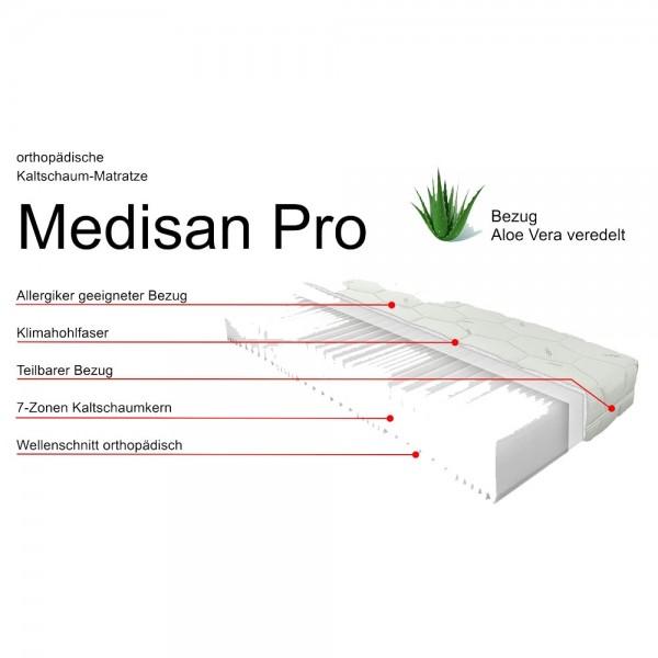 Medisan Pro 180x200cm, Härtegrad H3, Aufbau