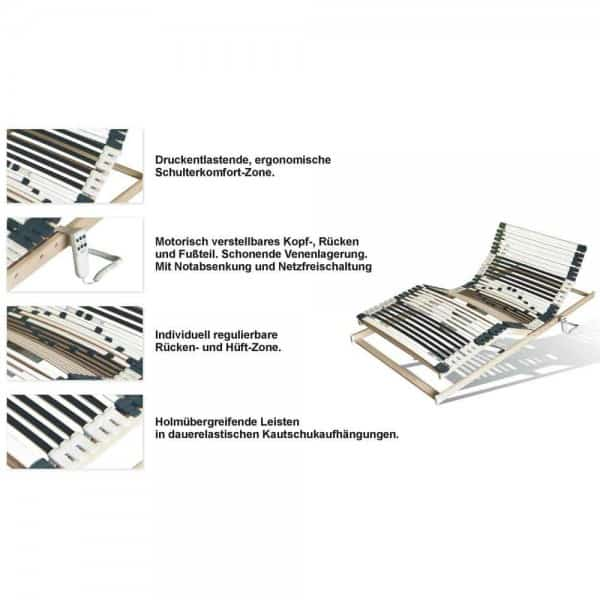 Set mit 2 x elektrischer Lattenrost, 44 Leisten  80x200cm, Details
