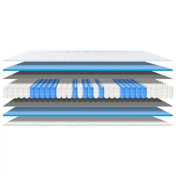 Taschenfederkernmatratze HAMBURG, 100x200 cm, H2, Schichten