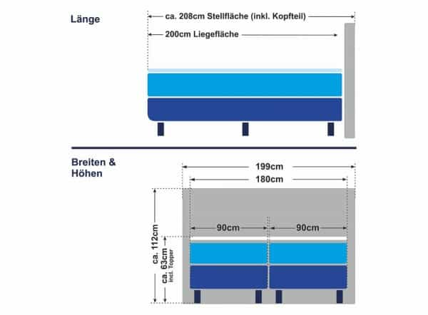 Elektrisches Boxspringbett Venedig, 180x200cm, Stoff, 1xH3/1xH5,schwarz – Schema