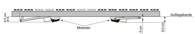 Schema Seitenansicht elektrischer Lattenrost