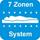 Matratze mit 7 körperstützenden Zonen