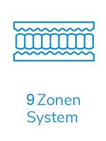 9 Zonen Matratzenkern